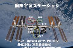 国際宇宙ステーション写真